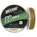 KABLE sable